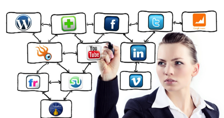How to promote yourself professionally on social media