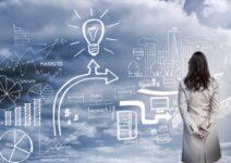 Entrepreneurial women