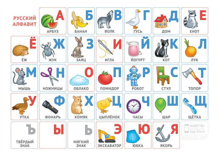 Почему русский язык такой сложный?