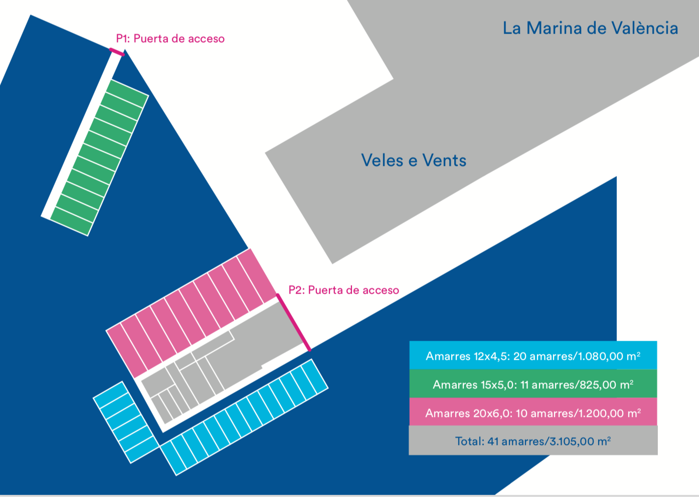 La Marina de València estrenará nueva zona de amarres a los pies del Veles e Vents